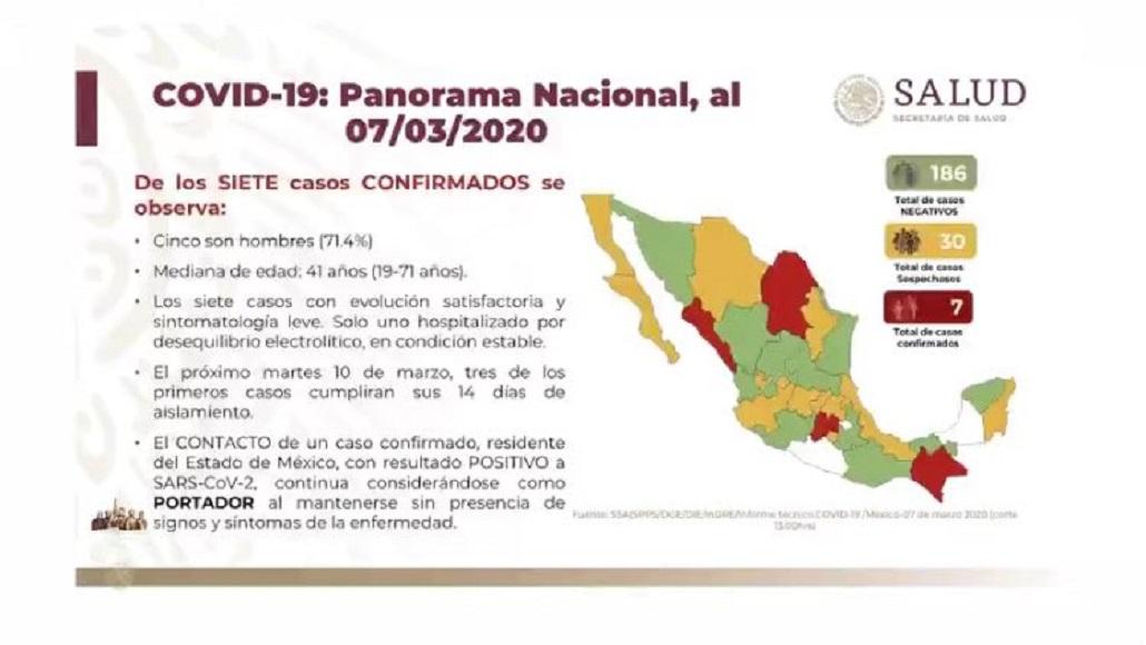 Resultado de imagen de coronavirus en mexico